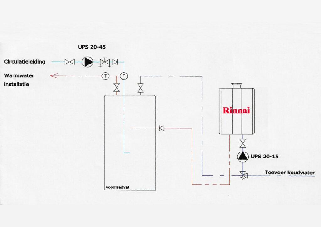 Rinnai doorstroomtoestellen installeren in combinatie met een voorraadvat